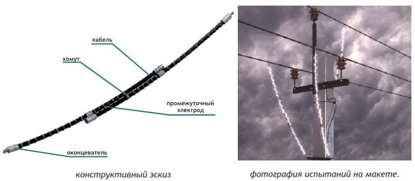 Конструкция разрядника РДИМ-10-1,5-IV УХЛ1