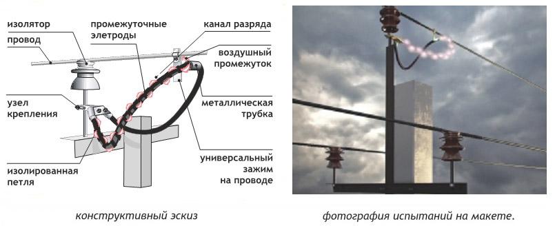 Общий вид и конструкция разрядника РДИП-10-4 УХЛ1
