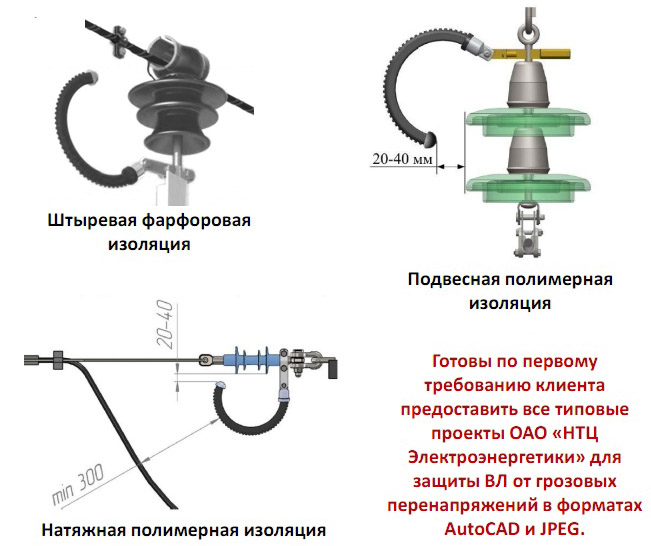Установка разрядников РМК-20-IV УХЛ1