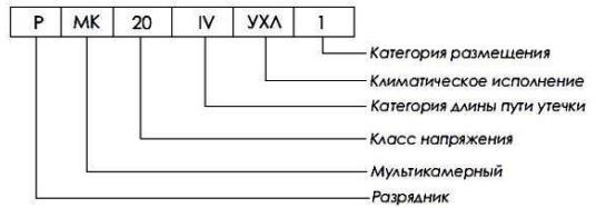 Структура условного обозначения разрядника РМК-20-IV УХЛ1